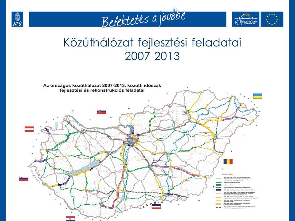 Közúthálózat fejlesztési feladatai 2007-2013