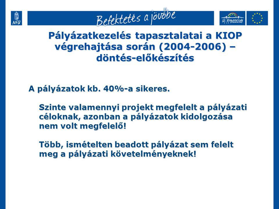 Pályázatkezelés tapasztalatai a KIOP végrehajtása során (2004-2006) – döntés-előkészítés A pályázatok kb. 40%-a sikeres. Szinte valamennyi projekt meg