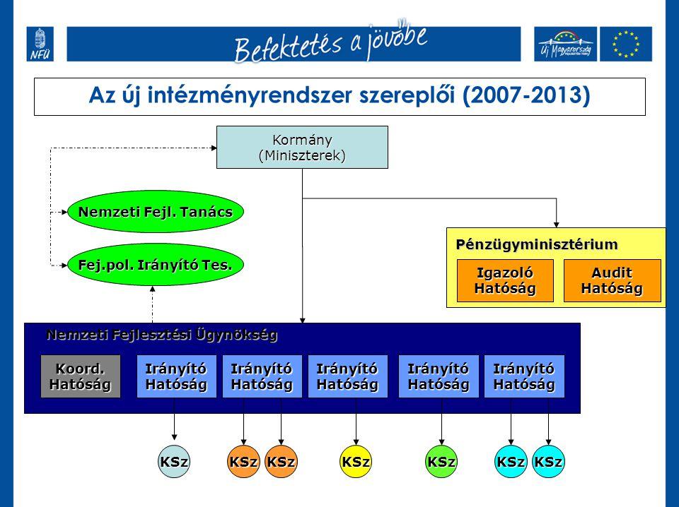 Az új intézményrendszer szereplői (2007-2013) Irányító Hatóság Koord. Hatóság Igazoló Hatóság Kormány(Miniszterek) KSzKSzKSzKSzKSzKSzKSz AuditHatóság