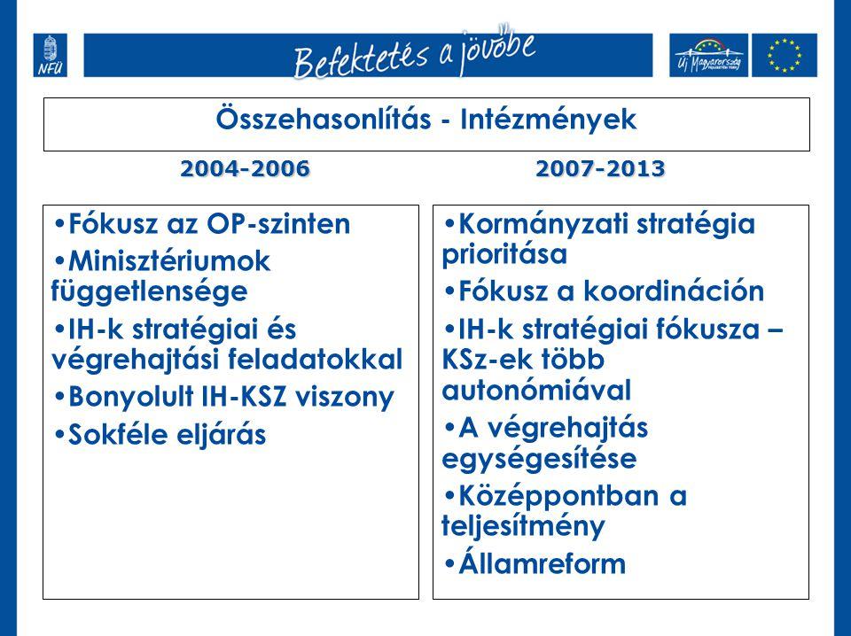 Összehasonlítás - Intézmények Fókusz az OP-szinten Minisztériumok függetlensége IH-k stratégiai és végrehajtási feladatokkal Bonyolult IH-KSZ viszony