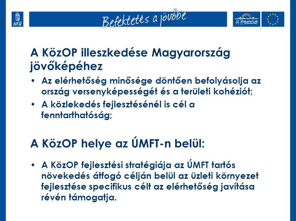 A KözOP illeszkedése Magyarország jövőképéhez Az elérhetőség minősége döntően befolyásolja az ország versenyképességét és a területi kohéziót; A közle