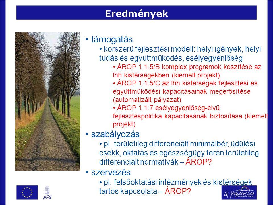 Eredmények támogatás korszerű fejlesztési modell: helyi igények, helyi tudás és együttműködés, esélyegyenlőség ÁROP 1.1.5/B komplex programok készítés