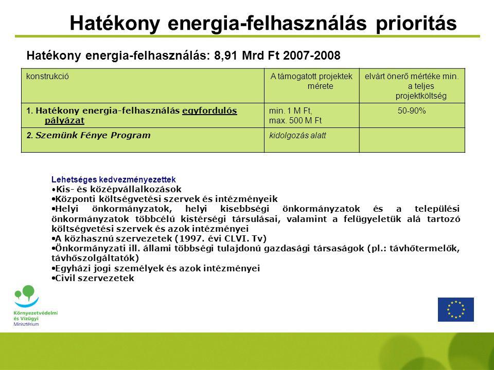 Hatékony energia-felhasználás prioritás konstrukcióA támogatott projektek mérete elvárt önerő mértéke min.