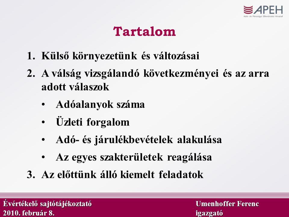 Tartalom Évértékelő sajtótájékoztató Umenhoffer Ferenc 2010.