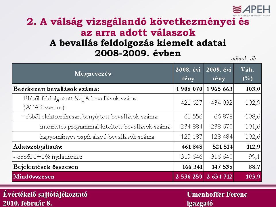 adatok: db A bevallás feldolgozás kiemelt adatai 2008-2009. évben Évértékelő sajtótájékoztató Umenhoffer Ferenc 2010. február 8.igazgató 2. A válság v