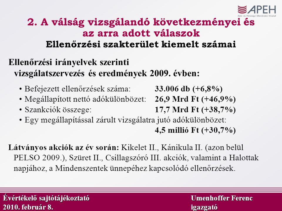 Ellenőrzési szakterület kiemelt számai Ellenőrzési irányelvek szerinti vizsgálatszervezés és eredmények 2009. évben: Befejezett ellenőrzések száma:33.
