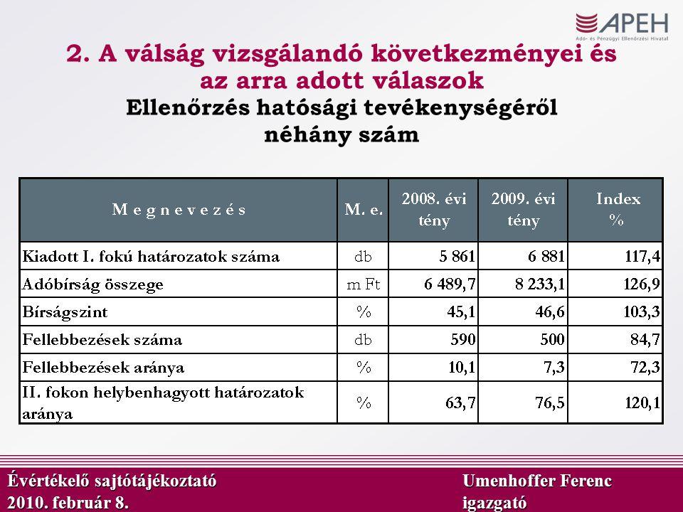 Ellenőrzés hatósági tevékenységéről néhány szám Évértékelő sajtótájékoztató Umenhoffer Ferenc 2010. február 8.igazgató 2. A válság vizsgálandó követke