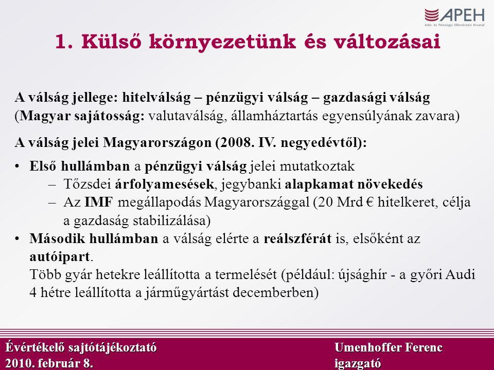 A válság jellege: hitelválság – pénzügyi válság – gazdasági válság (Magyar sajátosság: valutaválság, államháztartás egyensúlyának zavara) A válság jelei Magyarországon (2008.
