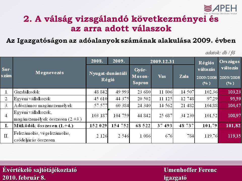 Az Igazgatóságon az adóalanyok számának alakulása 2009. évben adatok: db / fő 2. A válság vizsgálandó következményei és az arra adott válaszok Évérték