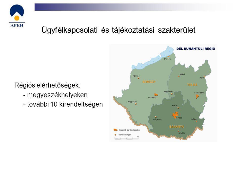 Ügyfélkapcsolati és tájékoztatási szakterület Régiós elérhetőségek: - megyeszékhelyeken - további 10 kirendeltségen