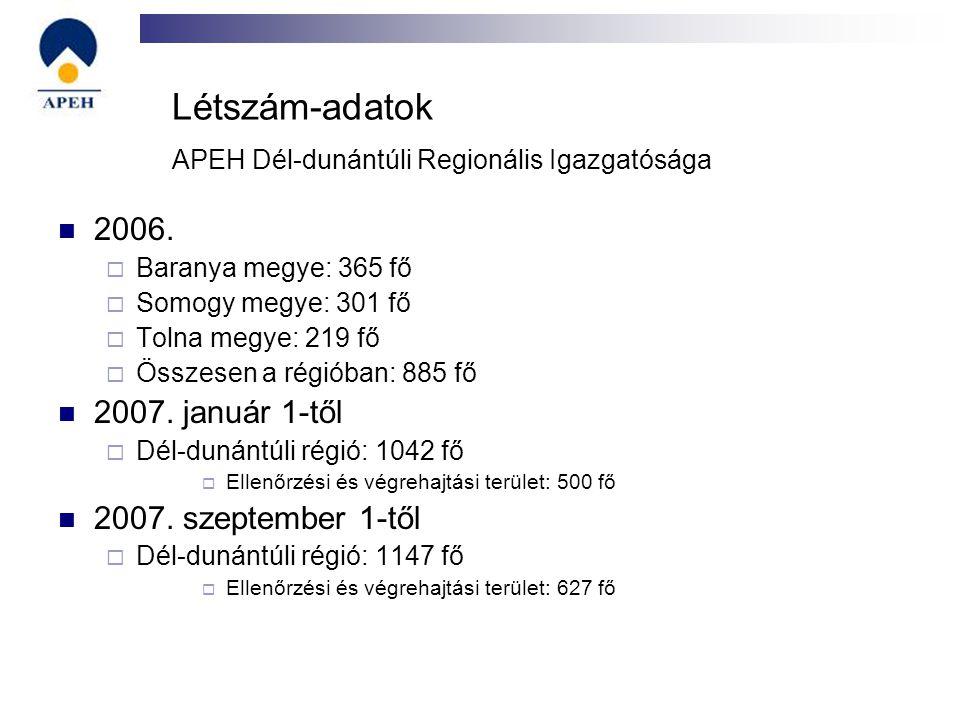 Létszám-adatok APEH Dél-dunántúli Regionális Igazgatósága 2006.  Baranya megye: 365 fő  Somogy megye: 301 fő  Tolna megye: 219 fő  Összesen a régi