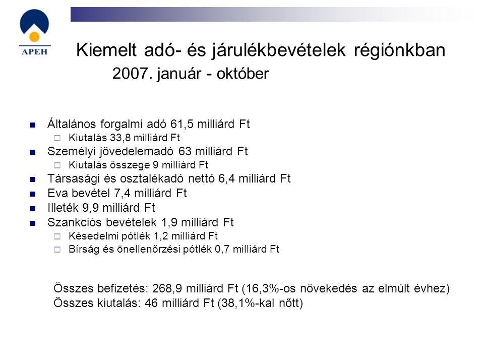 Kiemelt adó- és járulékbevételek régiónkban 2007. január - október Általános forgalmi adó 61,5 milliárd Ft  Kiutalás 33,8 milliárd Ft Személyi jövede