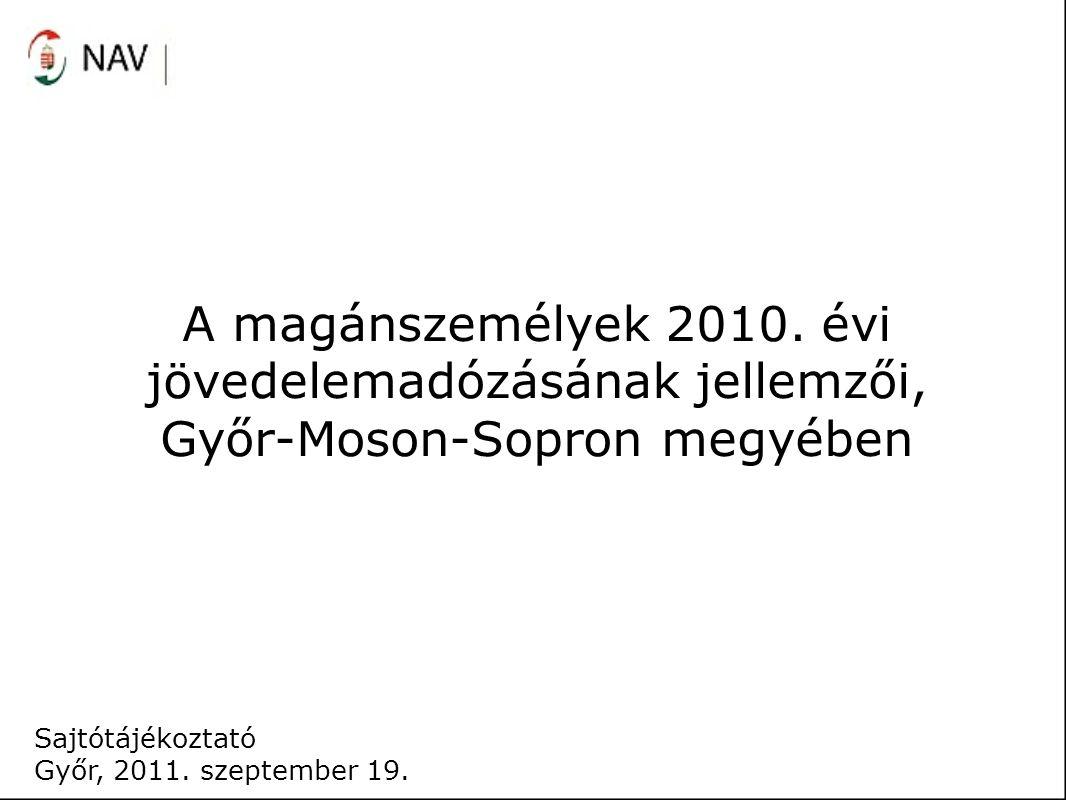 A magánszemélyek 2010.