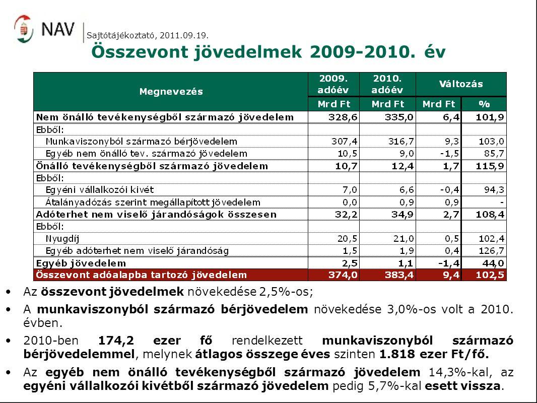 Összevont jövedelmek 2009-2010.