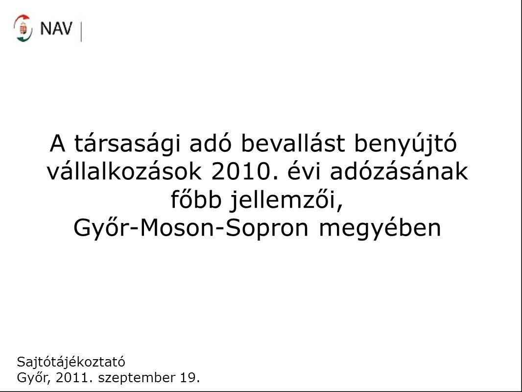 Az egyéni vállalkozók számának alakulása Győr-Moson-Sopron megyében Sajtótájékoztató, 2011.09.19.