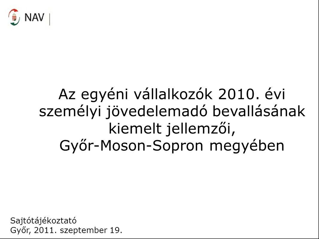 Sajtótájékoztató Győr, 2011. szeptember 19. Az egyéni vállalkozók 2010.