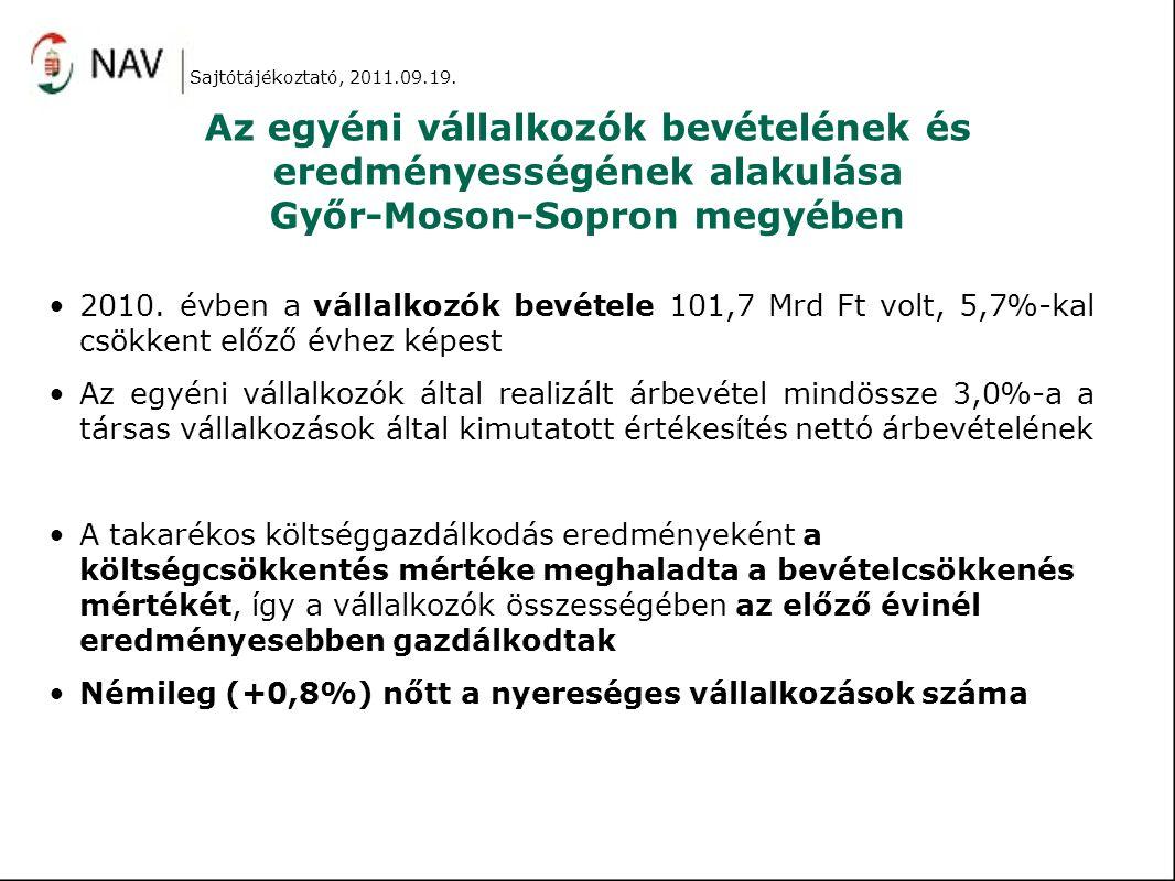 Az egyéni vállalkozók bevételének és eredményességének alakulása Győr-Moson-Sopron megyében Sajtótájékoztató, 2011.09.19.