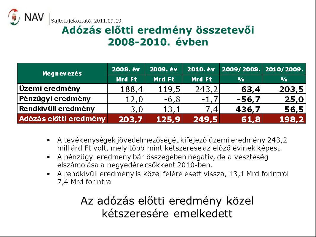 TÁRSASÁGI ADÓ ÉS ÖSSZETEVŐINEK ALAKULÁSA 2009-2010.
