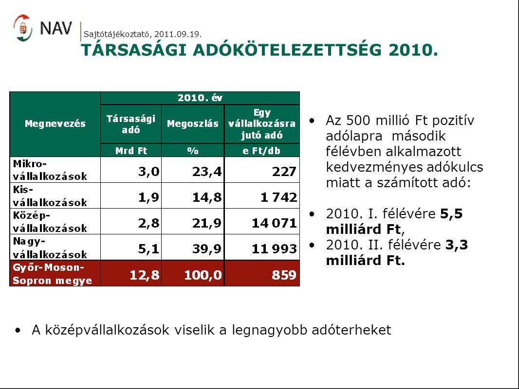 TÁRSASÁGI ADÓKÖTELEZETTSÉG 2010.