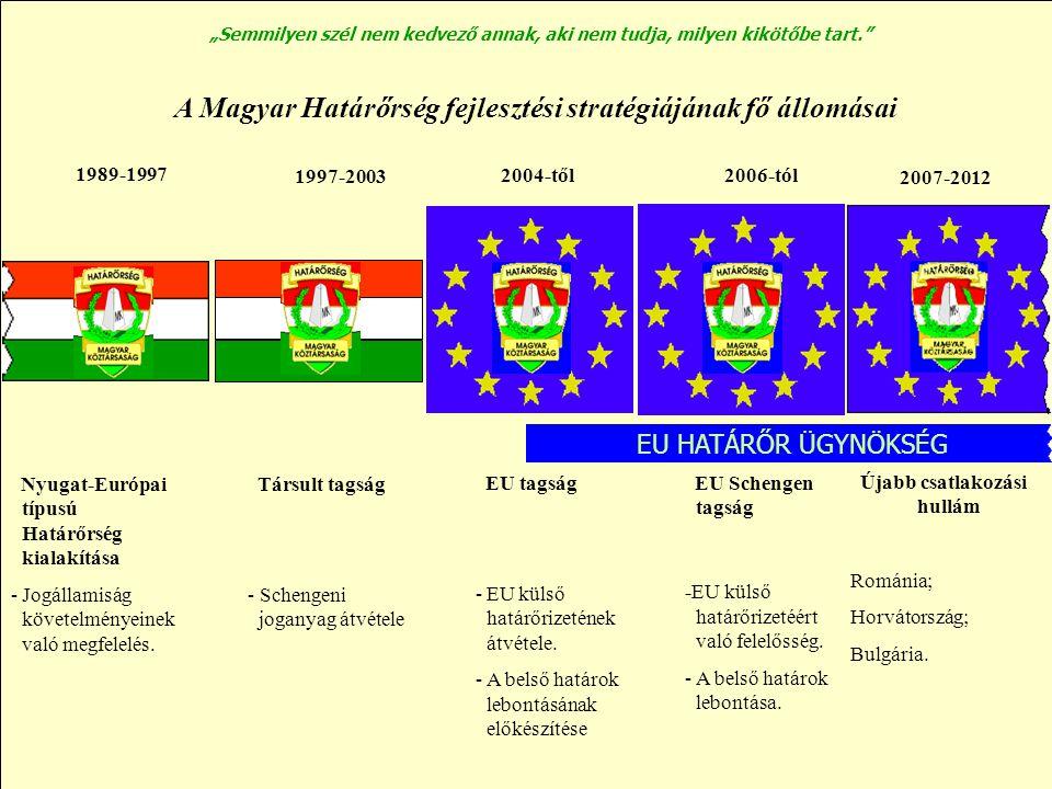 A Magyar Határőrség fejlesztési stratégiájának fő állomásai 1997-2003 Társult tagság - Schengeni joganyag átvétele Nyugat-Európai típusú Határőrség ki