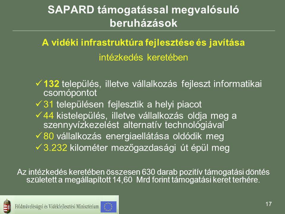 17 SAPARD támogatással megvalósuló beruházások A vidéki infrastruktúra fejlesztése és javítása intézkedés keretében 132 település, illetve vállalkozás fejleszt informatikai csomópontot 31 településen fejlesztik a helyi piacot 44 kistelepülés, illetve vállalkozás oldja meg a szennyvízkezelést alternatív technológiával 80 vállalkozás energiaellátása oldódik meg 3.232 kilométer mezőgazdasági út épül meg Az intézkedés keretében összesen 630 darab pozitív támogatási döntés született a megállapított 14,60 Mrd forint támogatási keret terhére.