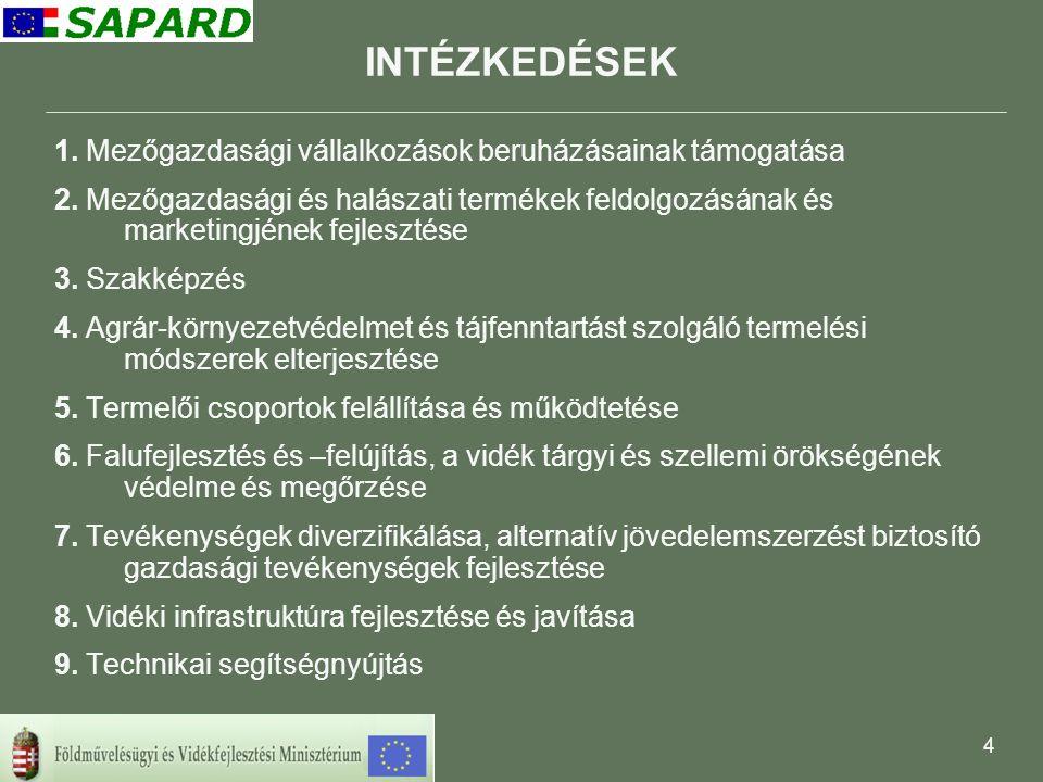 5 SAPARD tervek elfogadása Magyarország: 2001.október 18.