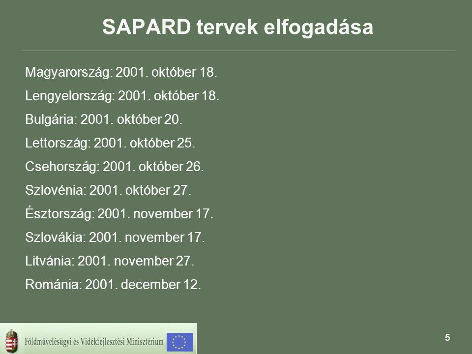 6 SAPARD SAPARD intézményrendszer akkreditációja: 2002.