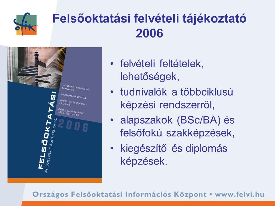Érettségi és felvételi vizsgakövetelmények 2006 Felvételi tájékoztató II.