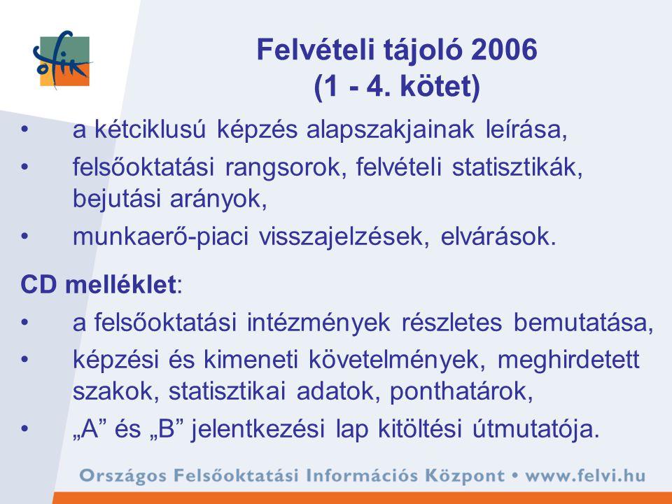 Felvételi tájoló 2006 (1 - 4.