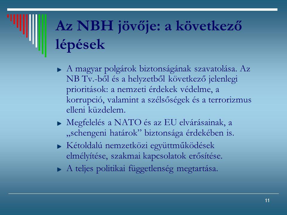11 Az NBH jövője: a következő lépések A magyar polgárok biztonságának szavatolása. Az NB Tv.-ből és a helyzetből következő jelenlegi prioritások: a ne