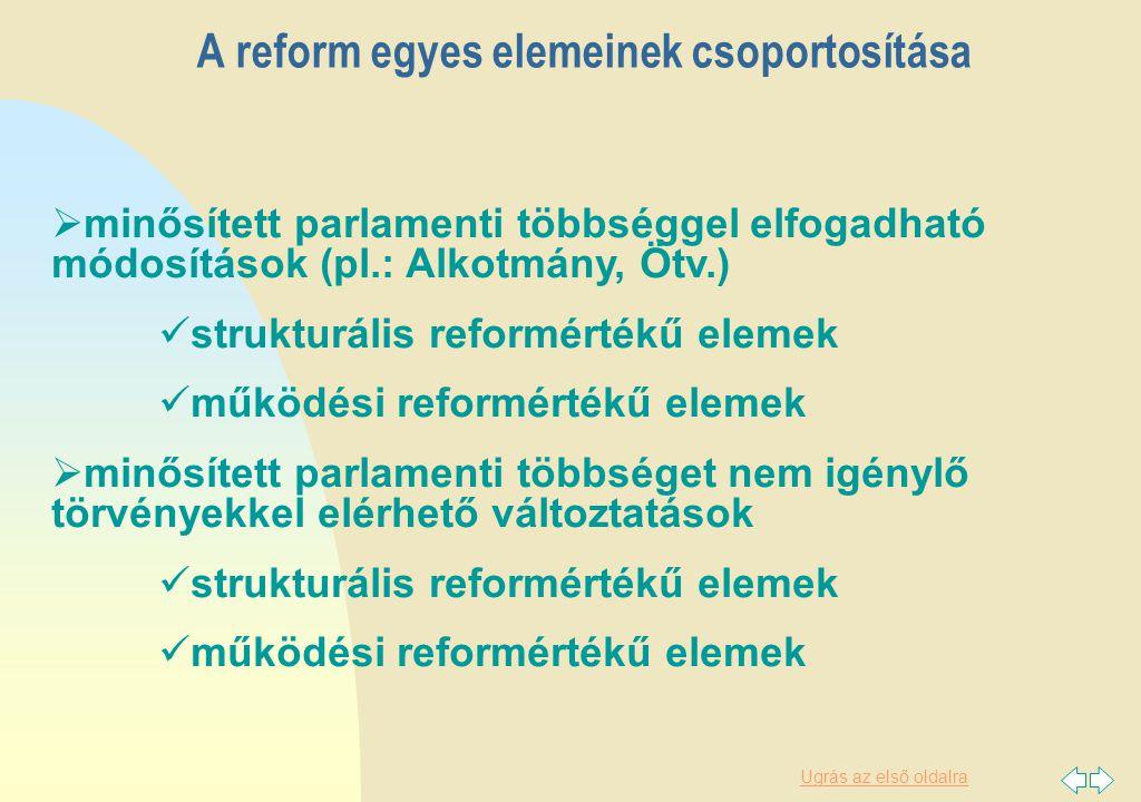 Ugrás az első oldalra Minősített parlamenti többséget igénylő strukturális reformértékű elemek  a vagyonkezelői jog kiterjesztése, a kötelező könyvvizsgálat eltörlése, cél- és címzett támogatások rendszerének átalakítása  a képviselő-testületek létszámának csökkentése  kötelező körjegyzőség kialakítása  az erős önkormányzati középszint létrehozása, adekvát válasz a regionalizmus kihívásaira  a fővárosi önkormányzat újraszabályozása, a főváros és a kerületi önkormányzatok közti feladat- és forrásmegosztás ésszerűsítése  a törvénnyel létrehozott kötelező önkormányzati társulások típusainak kialakítása a kötelező társulás egyedi esetekben történő előírása  az önkormányzati feladatok telepítésére vonatkozó szabályozás módosítása