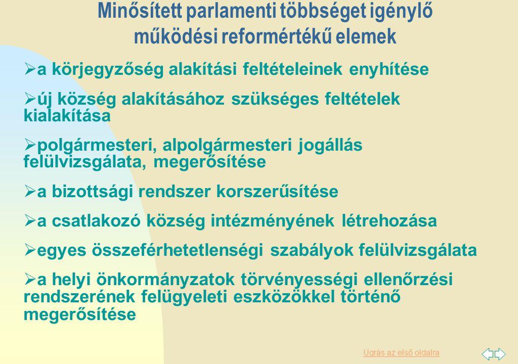 Ugrás az első oldalra Minősített parlamenti többséget nem igénylő strukturális és működési reformértékű elemek Strukturális elemek:  az önkormányzatok által ellátott közfeladatok felülvizsgálata, a kötelező ágazati feladatok áttekintése  a többcélú kistérségi társulások további erősítése Működési elem:  a polgármesteri, alpogármesteri jogállás egyes elemeinek felülvizsgálata, megerősítése