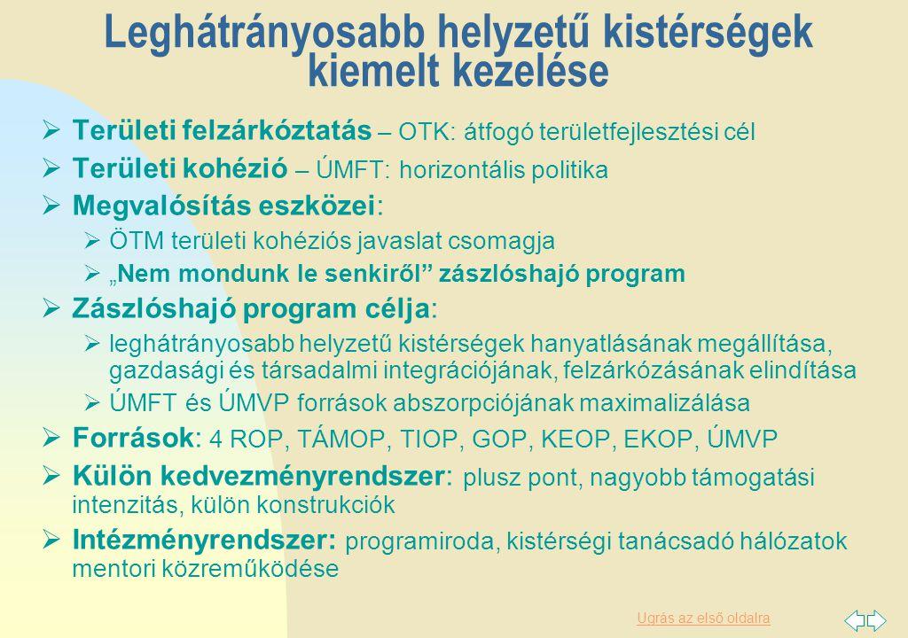 Ugrás az első oldalra Pozitív diszkrimináció  EU-s pályázatokat kedvező feltételekkel és differenciáltan írjuk ki  hátrányos helyzet, elmaradottság kezelése a ROP-ban  településfejlesztési pályázatok: településméret szerinti differenciálás  kedvezményes MFB hitel (Sikeres Magyarországért Hitelprogram)  kamattámogatás a szennyvíz, hulladék, ivóvíz beruházások jövedelemtermelő részére  hitelgarancia  EU Önerő Alap  társulásos beruházások segítése  üzemeltetők – átlátható módon történő - bevonása a beruházás finanszírozásába