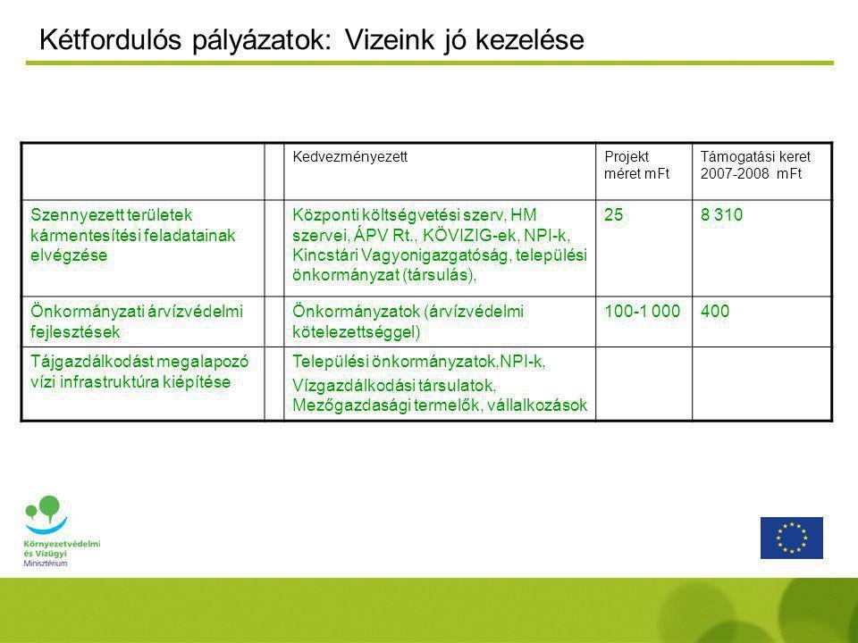Kétfordulós pályázatok: Vizeink jó kezelése KedvezményezettProjekt méret mFt Támogatási keret 2007-2008 mFt Szennyezett területek kármentesítési feladatainak elvégzése Központi költségvetési szerv, HM szervei, ÁPV Rt., KÖVIZIG-ek, NPI-k, Kincstári Vagyonigazgatóság, települési önkormányzat (társulás), 258 310 Önkormányzati árvízvédelmi fejlesztések Önkormányzatok (árvízvédelmi kötelezettséggel) 100-1 000400 Tájgazdálkodást megalapozó vízi infrastruktúra kiépítése Települési önkormányzatok,NPI-k, Vízgazdálkodási társulatok, Mezőgazdasági termelők, vállalkozások