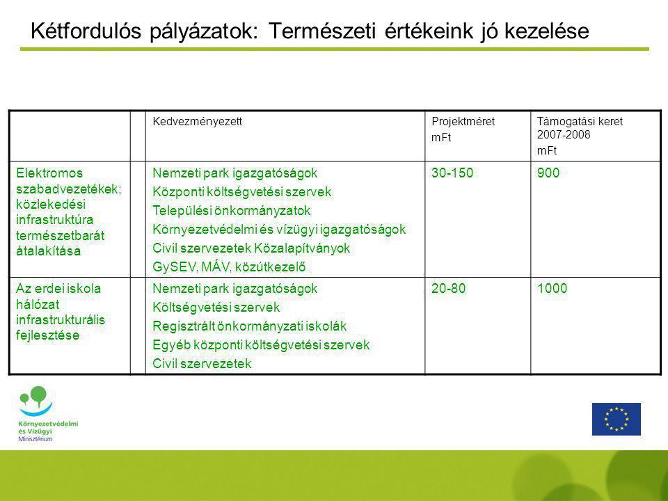 Kétfordulós pályázatok: Természeti értékeink jó kezelése KedvezményezettProjektméret mFt Támogatási keret 2007-2008 mFt Elektromos szabadvezetékek; közlekedési infrastruktúra természetbarát átalakítása Nemzeti park igazgatóságok Központi költségvetési szervek Települési önkormányzatok Környezetvédelmi és vízügyi igazgatóságok Civil szervezetek Közalapítványok GySEV, MÁV, közútkezelő 30-150900 Az erdei iskola hálózat infrastrukturális fejlesztése Nemzeti park igazgatóságok Költségvetési szervek Regisztrált önkormányzati iskolák Egyéb központi költségvetési szervek Civil szervezetek 20-801000