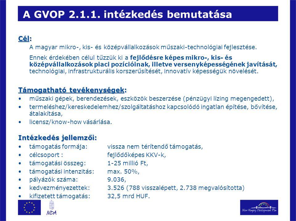 A GVOP 2.1.1. intézkedés bemutatása Cél: A magyar mikro-, kis- és középvállalkozások műszaki-technológiai fejlesztése. Ennek érdekében célul tűzzük ki