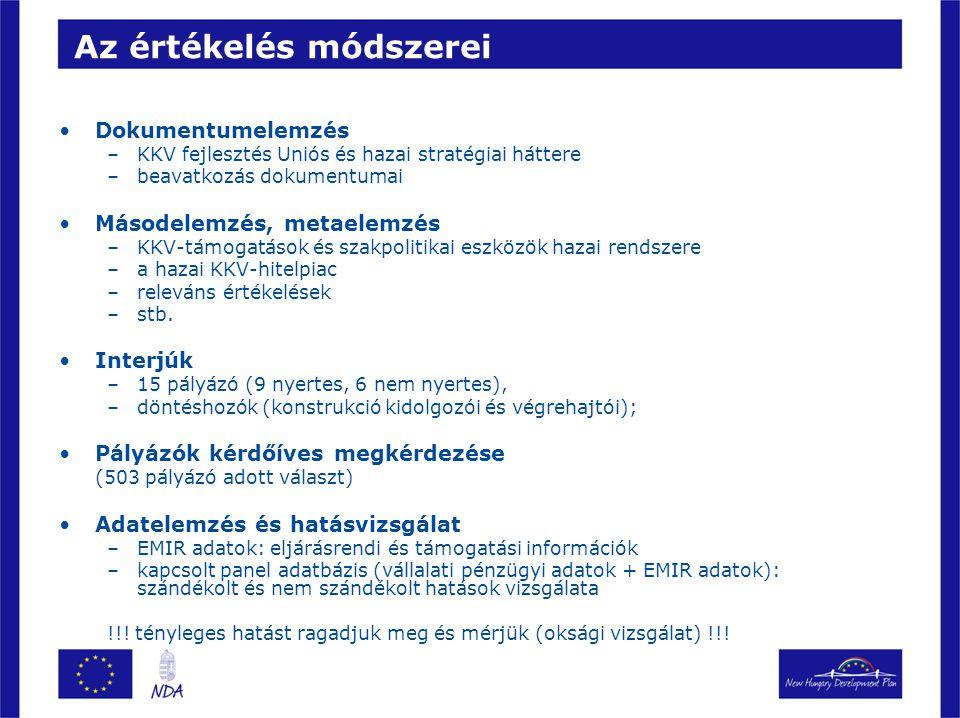 Az értékelés módszerei Dokumentumelemzés –KKV fejlesztés Uniós és hazai stratégiai háttere –beavatkozás dokumentumai Másodelemzés, metaelemzés –KKV-tá