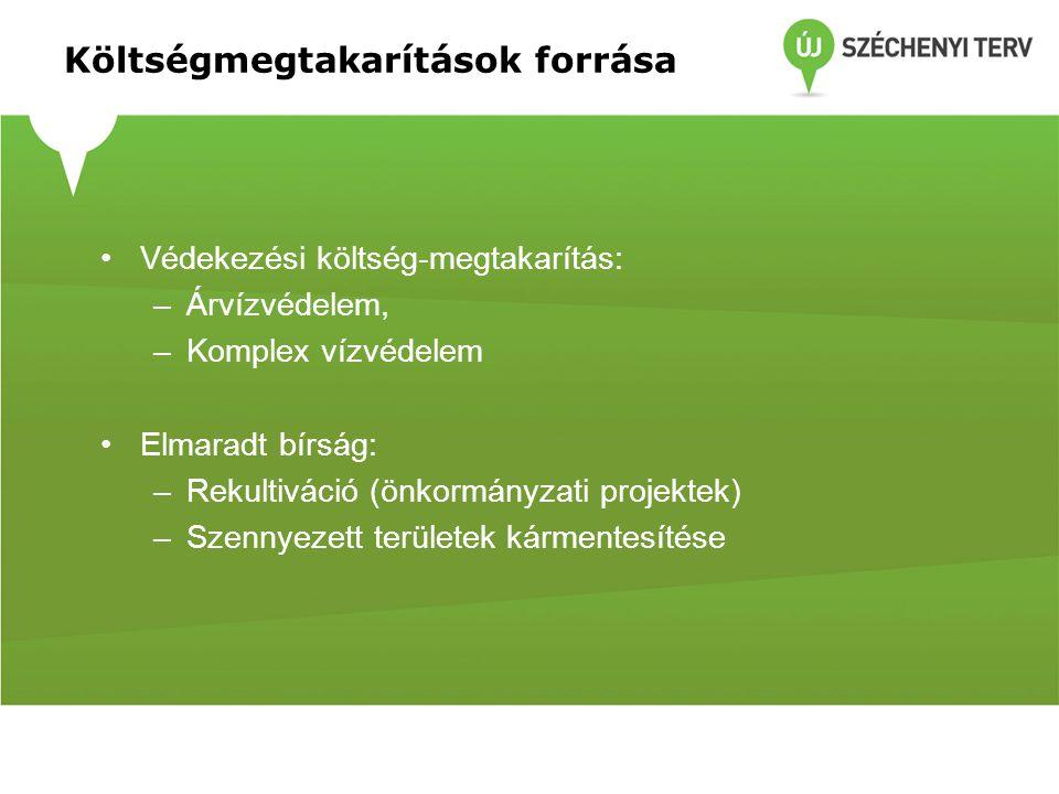 Fenntartási költségek és megtakarítások várható alakulása Fenntartó Projektek száma (db) Teljes várható fenntartási költség első 5 évben, (eFt/év) Fenntartási költségtöbblet, (eFt/év) Védekezési költség, bírság- megtakarítás, bevétel változás, (eFt/év) Költség- egyenleg, (eFt/év) 1.Állam összesen:1013 325 016913 6682 364 850-1 451 183 BM 362 608 455751 0882 274 396-1 523 308 VM 52368 508127 47733 65893 819 EMMI 8331 67540 92543 569-2 644 HM 516 379-5 82213 227-19 049 2.