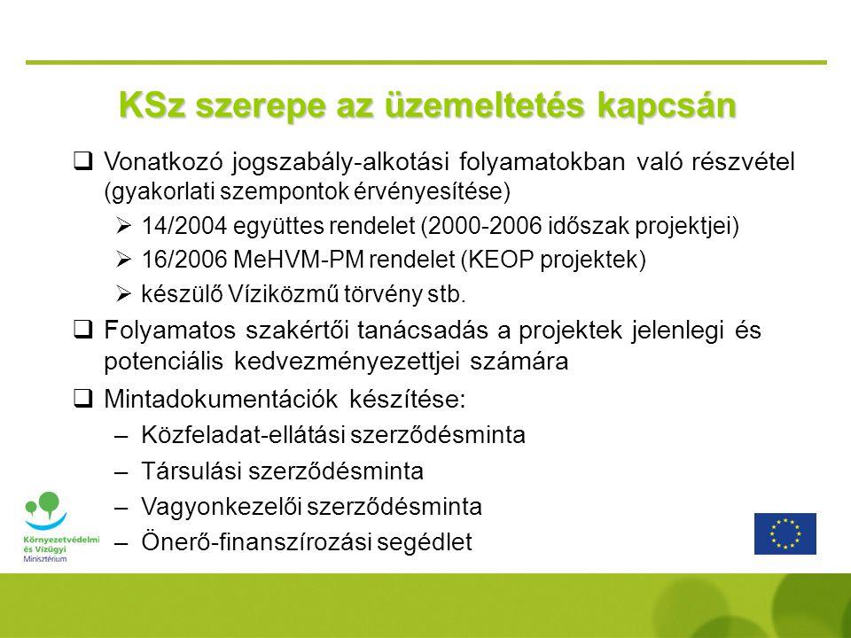 KSz szerepe az üzemeltetés kapcsán  Vonatkozó jogszabály-alkotási folyamatokban való részvétel (gyakorlati szempontok érvényesítése)  14/2004 együtt