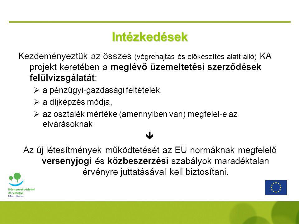 Intézkedések Kezdeményeztük az összes (végrehajtás és előkészítés alatt álló) KA projekt keretében a meglévő üzemeltetési szerződések felülvizsgálatát