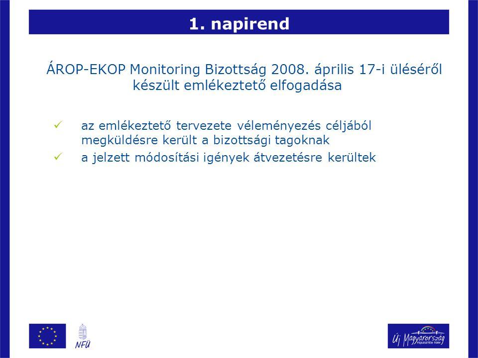 1. napirend ÁROP-EKOP Monitoring Bizottság 2008. április 17-i üléséről készült emlékeztető elfogadása az emlékeztető tervezete véleményezés céljából m