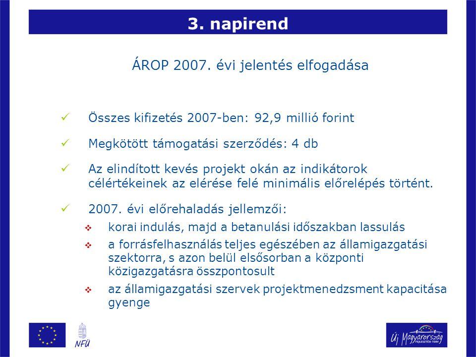 3. napirend ÁROP 2007. évi jelentés elfogadása Összes kifizetés 2007-ben: 92,9 millió forint Megkötött támogatási szerződés: 4 db Az elindított kevés