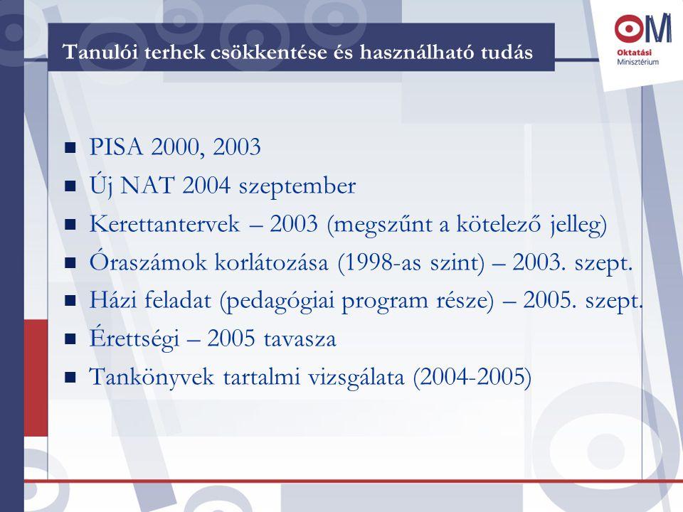 Tanulói terhek csökkentése és használható tudás n PISA 2000, 2003 n Új NAT 2004 szeptember n Kerettantervek – 2003 (megszűnt a kötelező jelleg) n Óraszámok korlátozása (1998-as szint) – 2003.