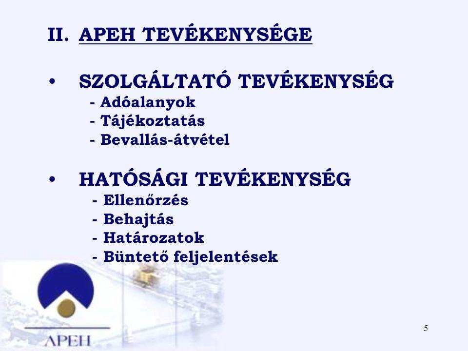 5 II.APEH TEVÉKENYSÉGE SZOLGÁLTATÓ TEVÉKENYSÉG - Adóalanyok - Tájékoztatás - Bevallás-átvétel HATÓSÁGI TEVÉKENYSÉG - Ellenőrzés - Behajtás - Határozatok - Büntető feljelentések