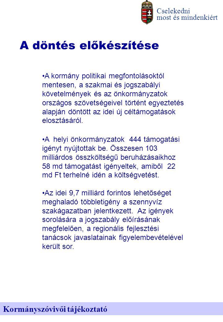 A döntés előkészítése Cselekedni most és mindenkiért Kormányszóvivői tájékoztató A kormány politikai megfontolásoktól mentesen, a szakmai és jogszabályi követelmények és az önkormányzatok országos szövetségeivel történt egyeztetés alapján döntött az idei új céltámogatások elosztásáról.