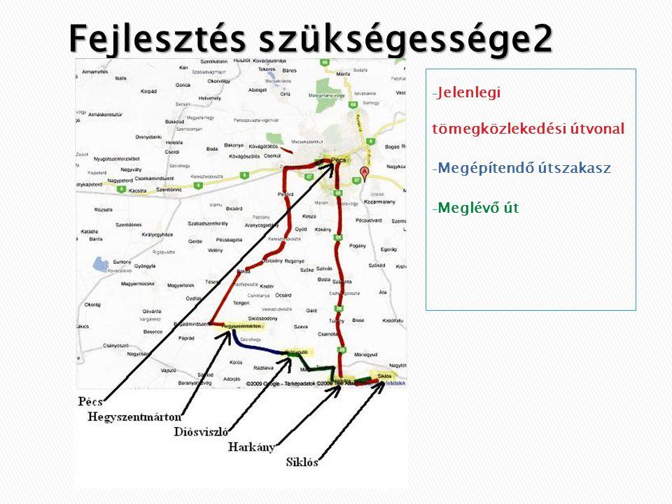 - Jelenlegi tömegközlekedési útvonal - Megépítendő útszakasz - Meglévő út