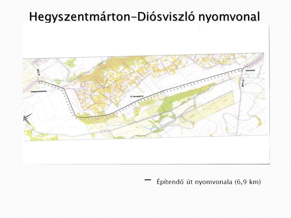 - Építendő út nyomvonala (6,9 km)