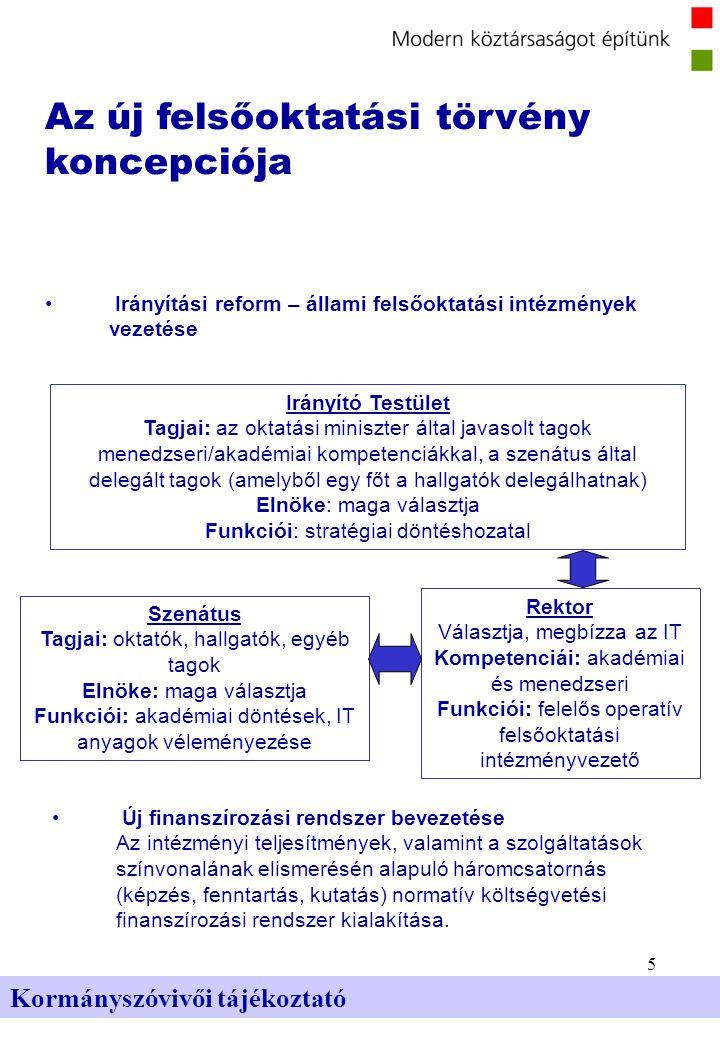 5 Irányítási reform – állami felsőoktatási intézmények vezetése Kormányszóvivői tájékoztató Az új felsőoktatási törvény koncepciója Új finanszírozási rendszer bevezetése Az intézményi teljesítmények, valamint a szolgáltatások színvonalának elismerésén alapuló háromcsatornás (képzés, fenntartás, kutatás) normatív költségvetési finanszírozási rendszer kialakítása.