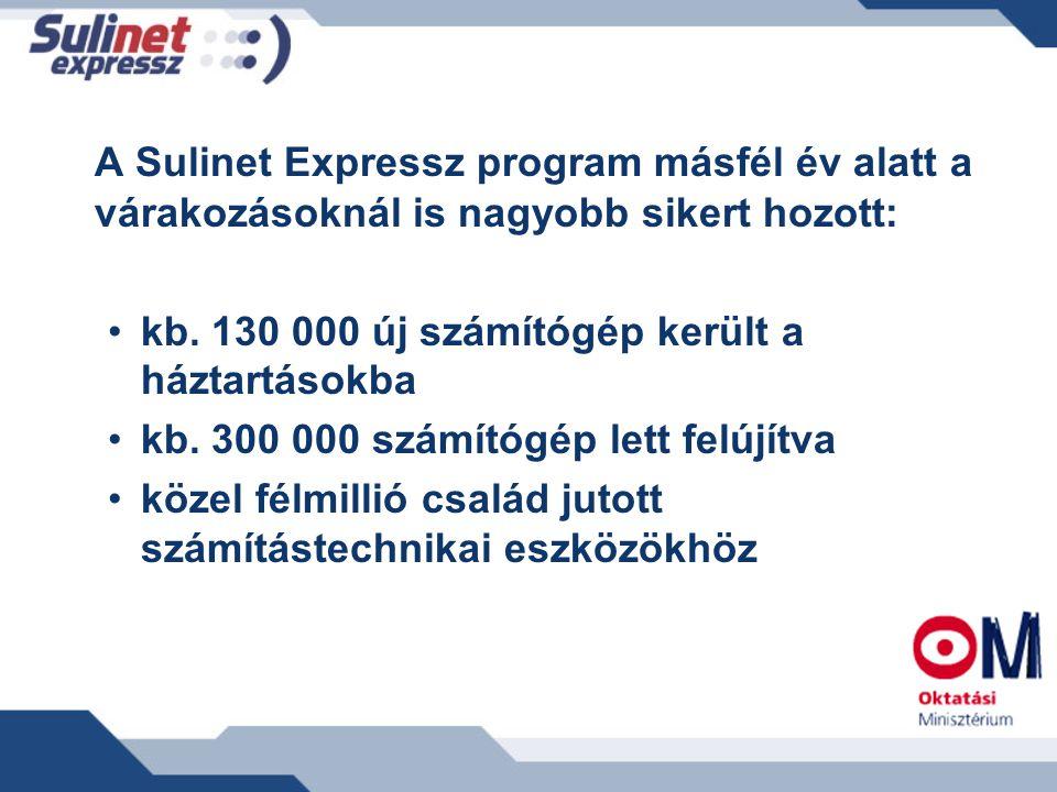 A Sulinet Expressz program másfél év alatt a várakozásoknál is nagyobb sikert hozott: kb. 130 000 új számítógép került a háztartásokba kb. 300 000 szá