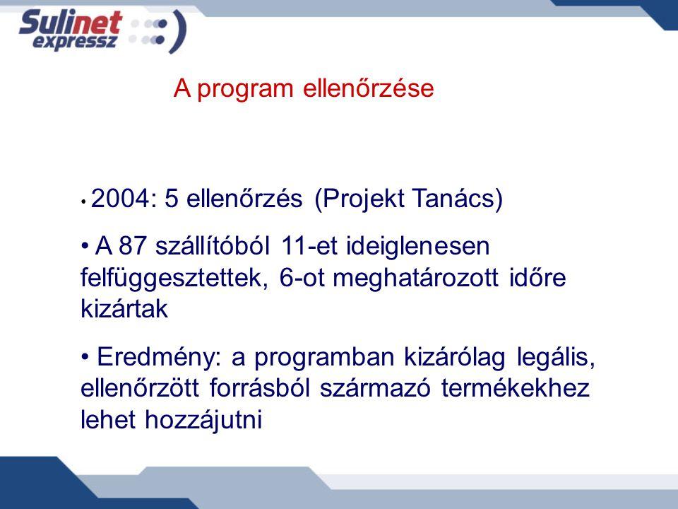 A program ellenőrzése 2004: 5 ellenőrzés (Projekt Tanács) A 87 szállítóból 11-et ideiglenesen felfüggesztettek, 6-ot meghatározott időre kizártak Ered